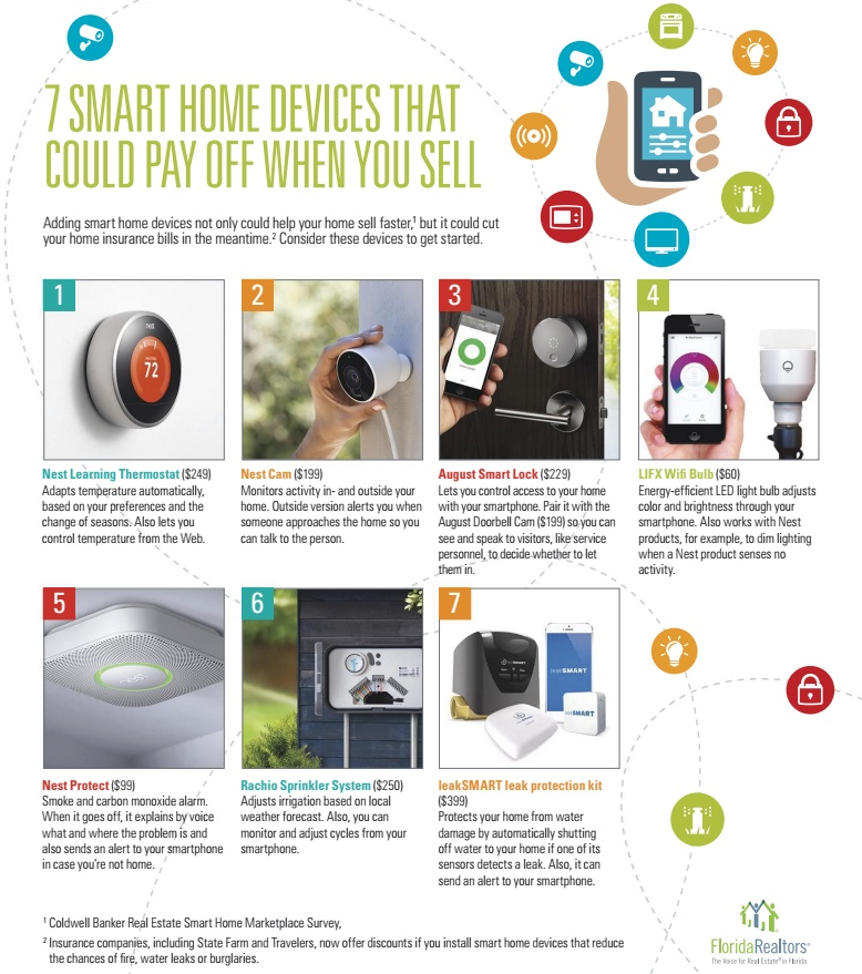 7 Smart Home Devices That Could Pay Off When You Sell
