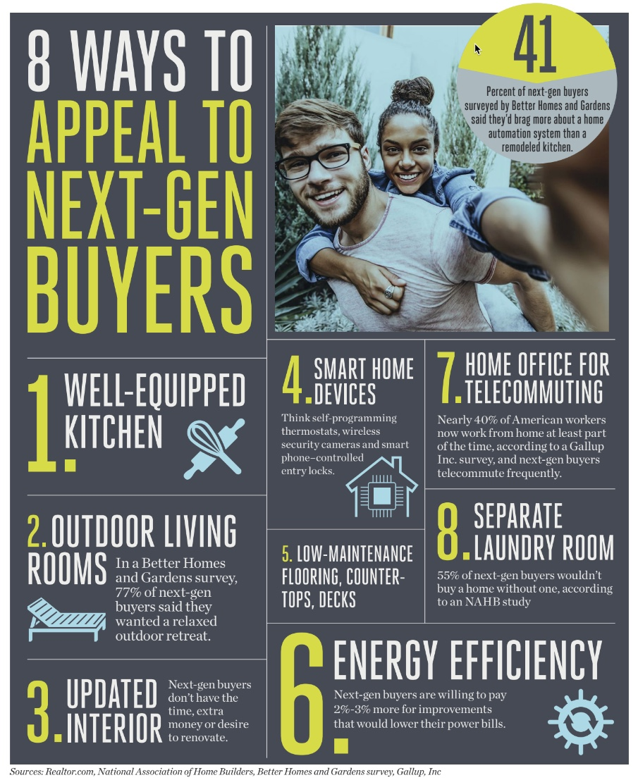 8 Ways to Appeal to Next-Gen Buyers